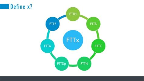 Influencing factors on your FTTx architecture - FTTH