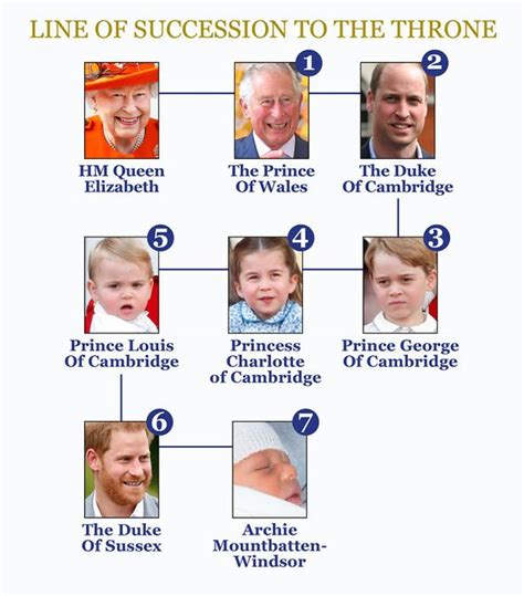 Prince Harry the doting father! The cute gift Archie