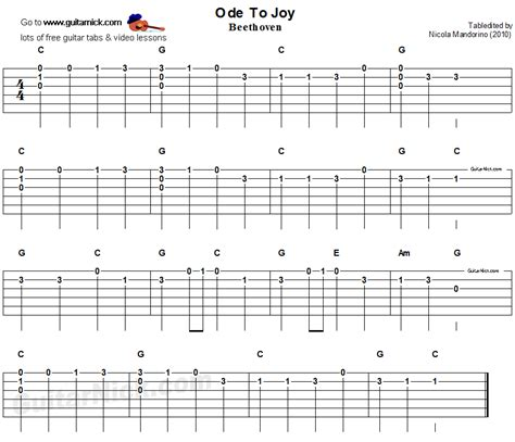 ODE TO JOY Easy Guitar Lesson: GuitarNick